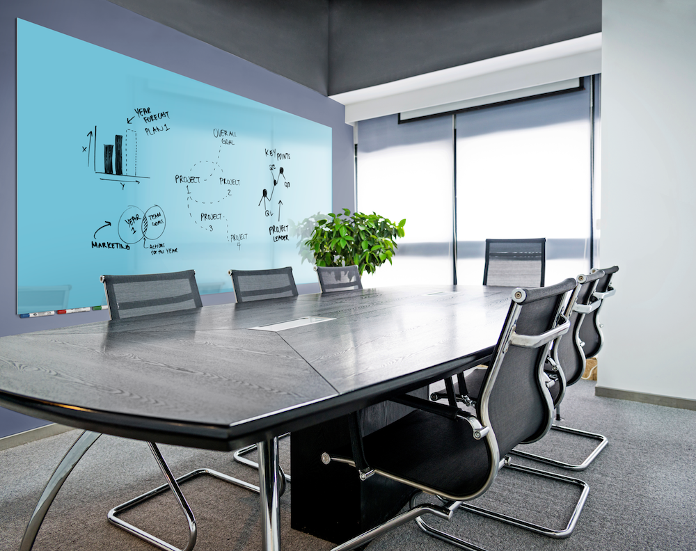 How To Choose The Right Whiteboard - Whiteboard conference table